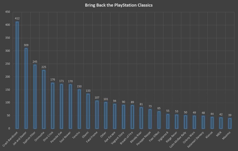 PlayStationClassics2