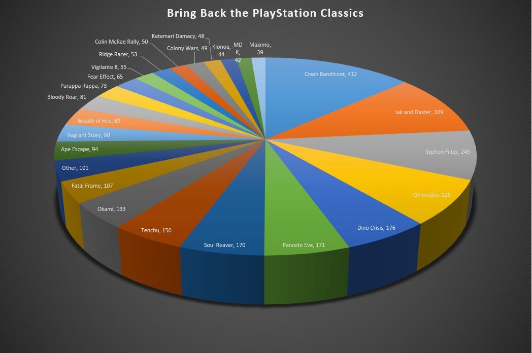 PlayStationClassics3