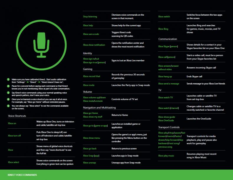 VoiceCommandCheatSheet1