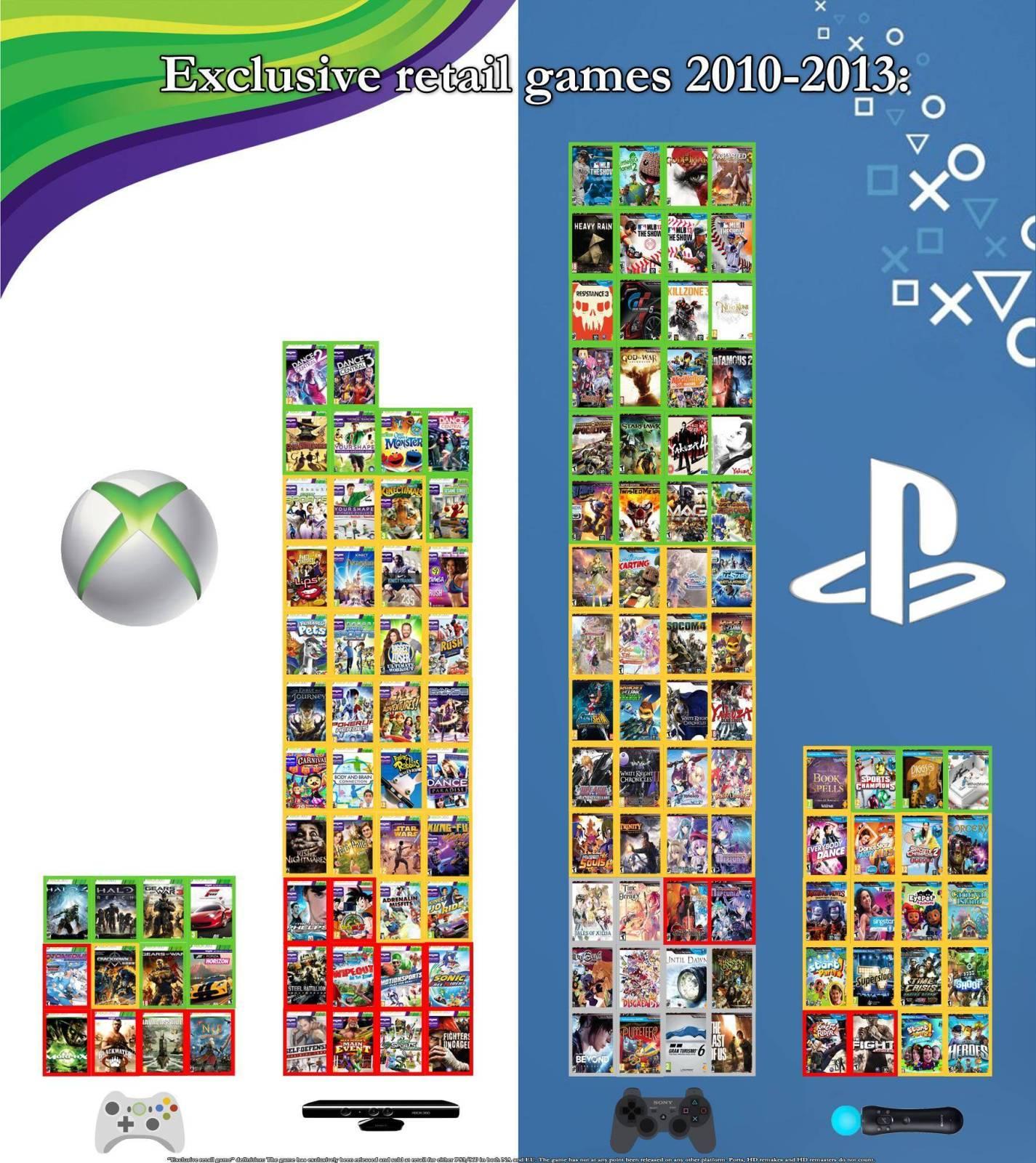 KinectGames1