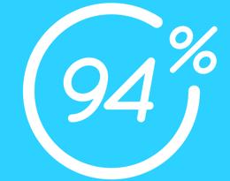 94% app, 94 percent